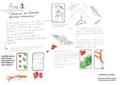5_recherches graphiques Clémence Hartmann